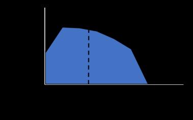 Blog#1_56k success rate